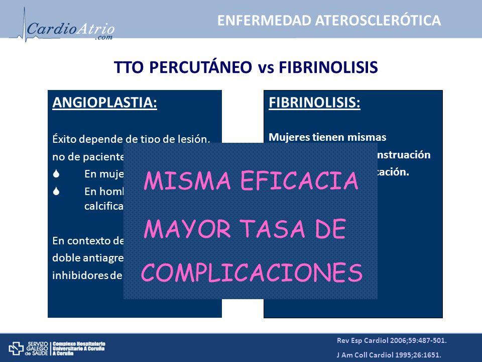 FIBRINOLISIS: Mujeres tienen mismas indicacicones, y la menstruación no es una contraindicación. TTO PERCUTÁNEO vs FIBRINOLISIS ANGIOPLASTIA: Éxito de