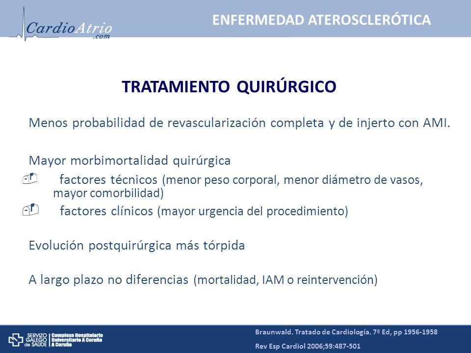 Menos probabilidad de revascularización completa y de injerto con AMI. Mayor morbimortalidad quirúrgica factores técnicos (menor peso corporal, menor