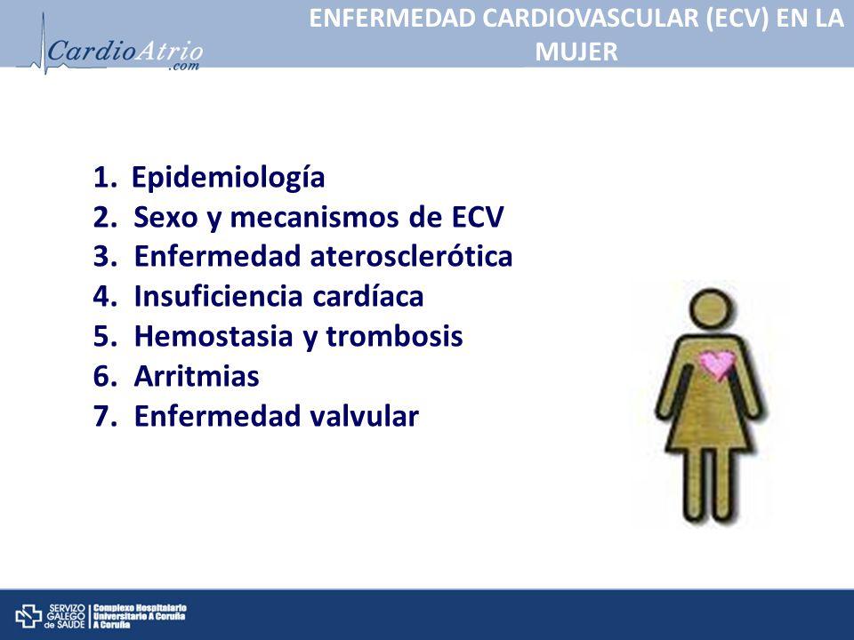 1. Epidemiología 2. Sexo y mecanismos de ECV 3. Enfermedad aterosclerótica 4. Insuficiencia cardíaca 5. Hemostasia y trombosis 6. Arritmias 7. Enferme