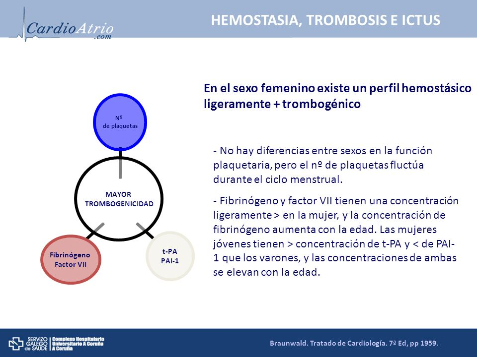 MAYOR TROMBOGENICIDAD Nº de plaquetas t-PA PAI-1 Fibrinógeno Factor VII HEMOSTASIA, TROMBOSIS E ICTUS Braunwald. Tratado de Cardiología. 7ª Ed, pp 195