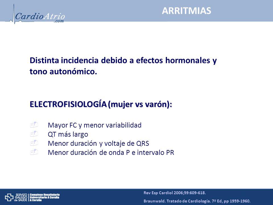ARRITMIAS Distinta incidencia debido a efectos hormonales y tono autonómico. ELECTROFISIOLOGÍA (mujer vs varón): Mayor FC y menor variabilidad QT más
