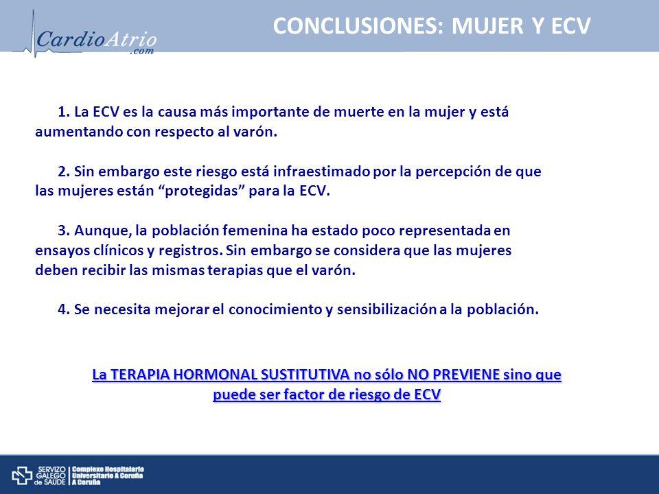 1. La ECV es la causa más importante de muerte en la mujer y está aumentando con respecto al varón. 2. Sin embargo este riesgo está infraestimado por