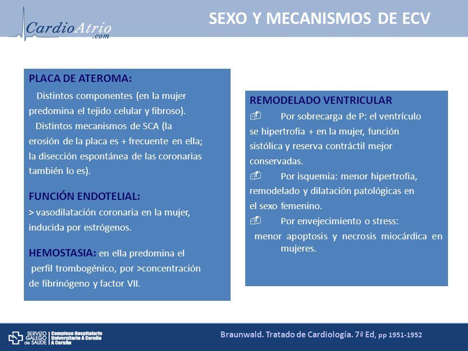 PLACA DE ATEROMA: Distintos componentes (en la mujer predomina el tejido celular y fibroso). Distintos mecanismos de SCA (la erosión de la placa es +