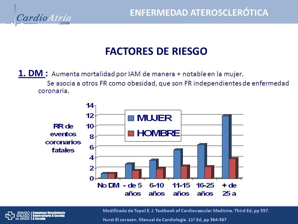 1. DM : Aumenta mortalidad por IAM de manera + notable en la mujer. Se asocia a otros FR como obesidad, que son FR independientes de enfermedad corona