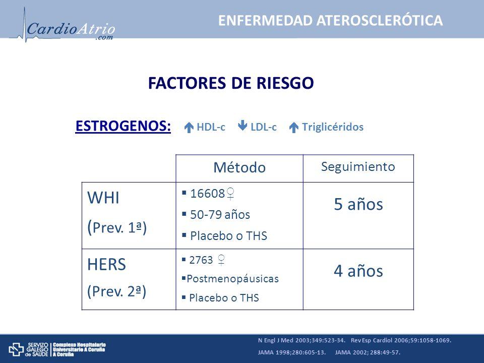 ESTROGENOS: HDL-c LDL-c Triglicéridos N Engl J Med 2003;349:523-34. Rev Esp Cardiol 2006;59:1058-1069. JAMA 1998;280:605-13. JAMA 2002; 288:49-57. Mét