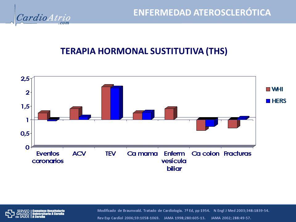 TERAPIA HORMONAL SUSTITUTIVA (THS) Modificado de Braunwald. Tratado de Cardiología. 7ª Ed, pp 1954. N Engl J Med 2003;348:1839-54. Rev Esp Cardiol 200