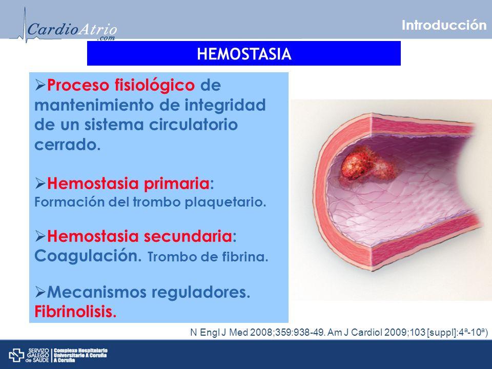 Introducción TROMBOSIS Proceso patológicos alteran los mecanismos reguladores.