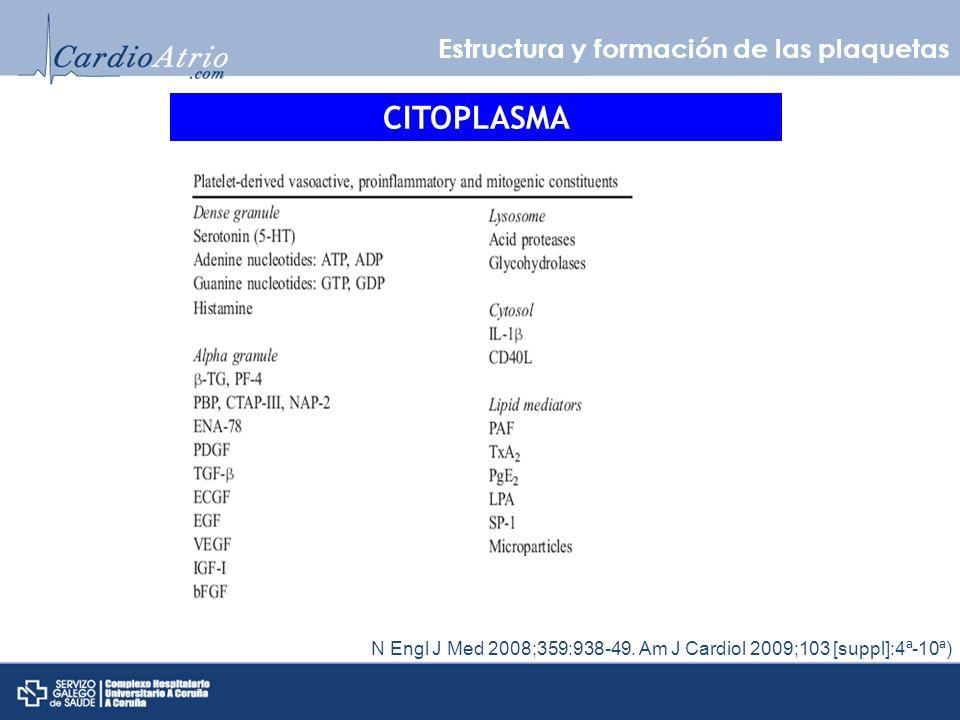 Fisiología plaquetaria PLAQUETAS, INFLAMACIÓN Y ATEROTROMBOSIS N Engl J Med 2008;359:938-49.