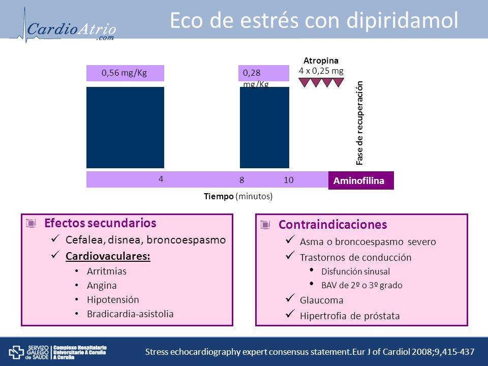 Eco de estrés con dipiridamol Efectos secundarios Cefalea, disnea, broncoespasmo Cardiovaculares: Arritmias Angina Hipotensión Bradicardia-asistolia C
