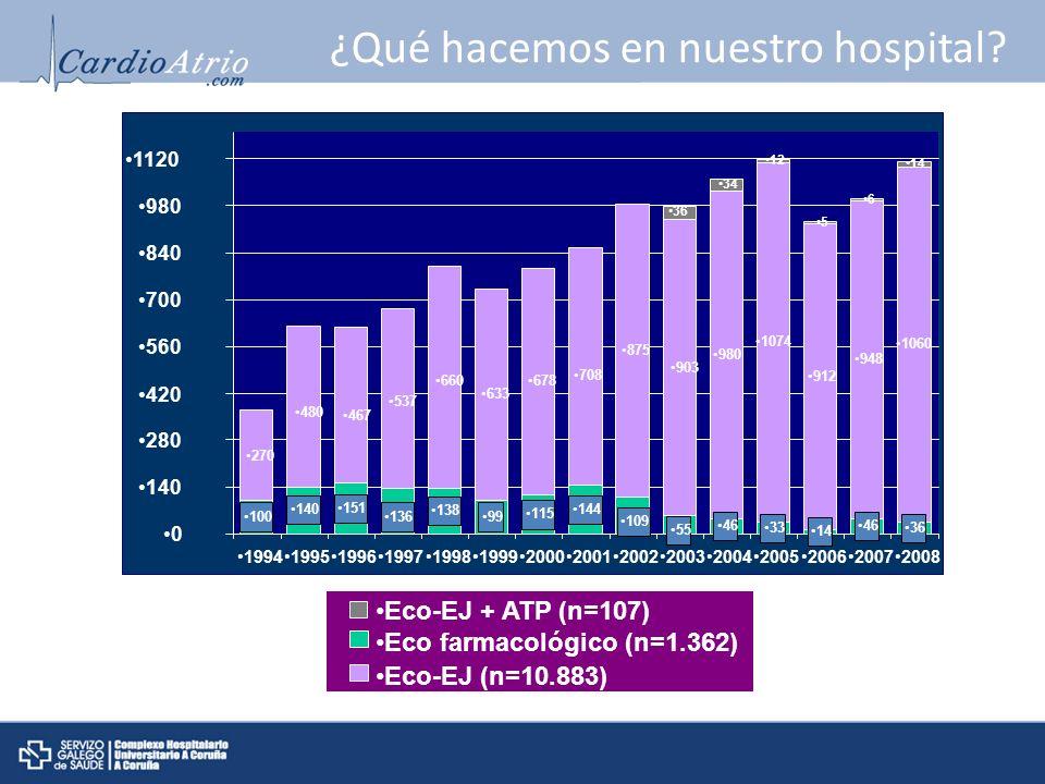 ¿Qué hacemos en nuestro hospital? 36 Eco farmacológico (n=1.362) Eco-EJ (n=10.883) Eco-EJ + ATP (n=107)