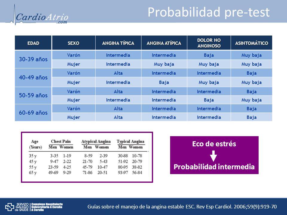 Probabilidad pre-test Eco de estrés Probabilidad intermedia EDADSEXO ANGINA TÍPICA ANGINA ATÍPICA DOLOR NO ANGINOSO ASINTOMÁTICO 30-39 años VarónInter
