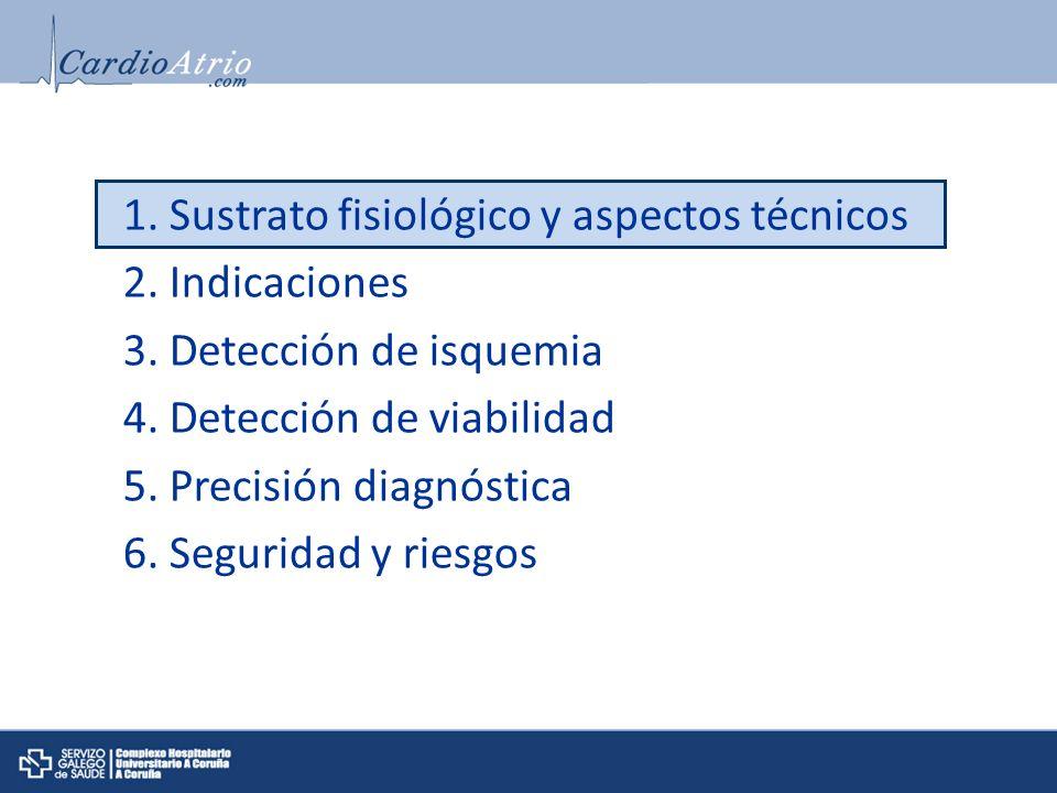 1.Sustrato fisiológico y aspectos técnicos 2. Indicaciones 3.