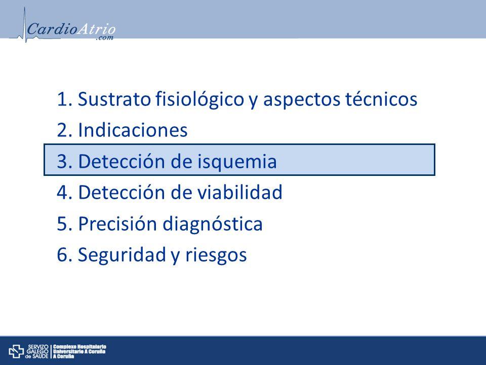 1. Sustrato fisiológico y aspectos técnicos 2. Indicaciones 3. Detección de isquemia 4. Detección de viabilidad 5. Precisión diagnóstica 6. Seguridad