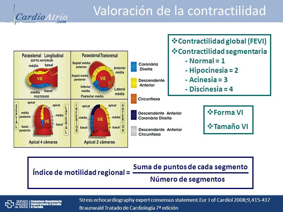 Valoración de la contractilidad Contractilidad global (FEVI) Contractilidad segmentaria - Normal = 1 - Hipocinesia = 2 - Acinesia = 3 - Discinesia = 4