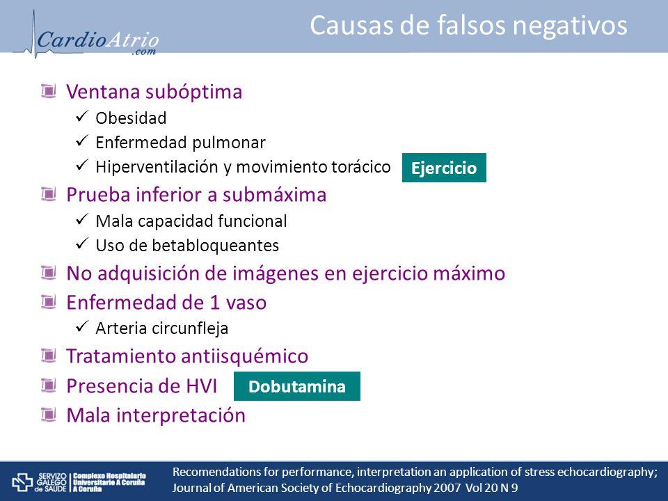 Causas de falsos negativos Ventana subóptima Obesidad Enfermedad pulmonar Hiperventilación y movimiento torácico Prueba inferior a submáxima Mala capa