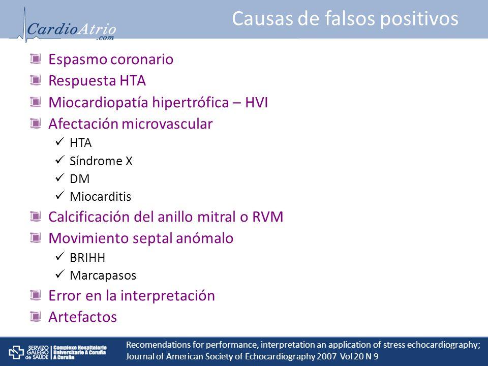 Causas de falsos positivos Espasmo coronario Respuesta HTA Miocardiopatía hipertrófica – HVI Afectación microvascular HTA Síndrome X DM Miocarditis Ca