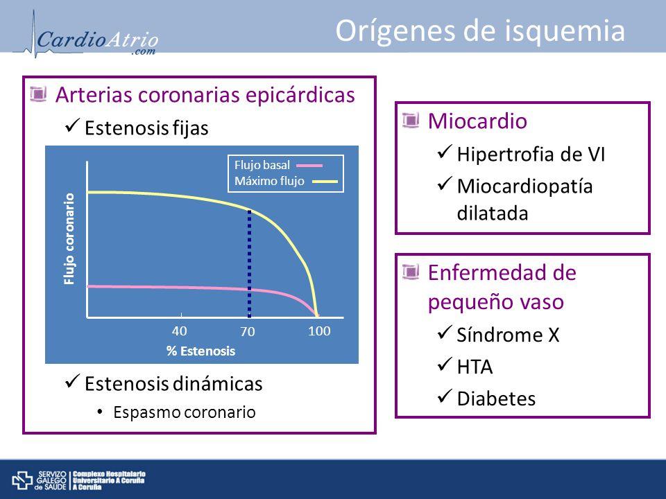 Orígenes de isquemia Arterias coronarias epicárdicas Estenosis fijas Estenosis dinámicas Espasmo coronario Miocardio Hipertrofia de VI Miocardiopatía