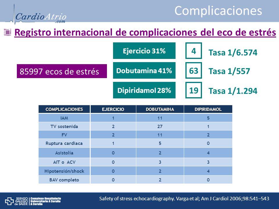 Complicaciones Registro internacional de complicaciones del eco de estrés COMPLICACIONESEJERCICIODOBUTAMINADIPIRIDAMOL IAM1115 TV sostenida2271 FV2112