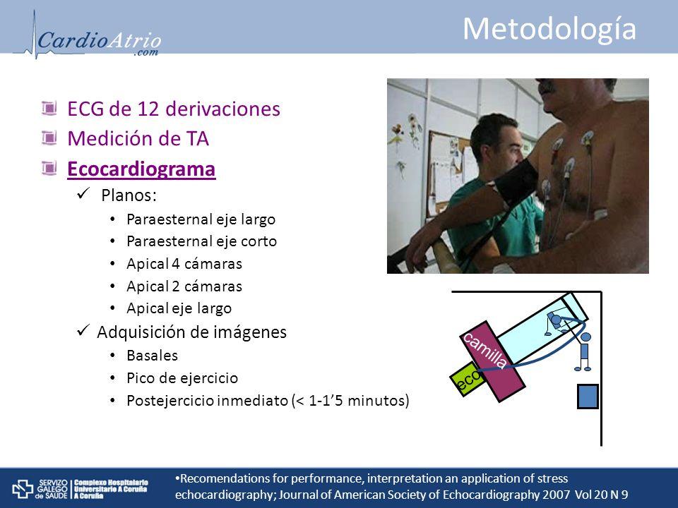 Metodología ECG de 12 derivaciones Medición de TA Ecocardiograma Planos: Paraesternal eje largo Paraesternal eje corto Apical 4 cámaras Apical 2 cámar