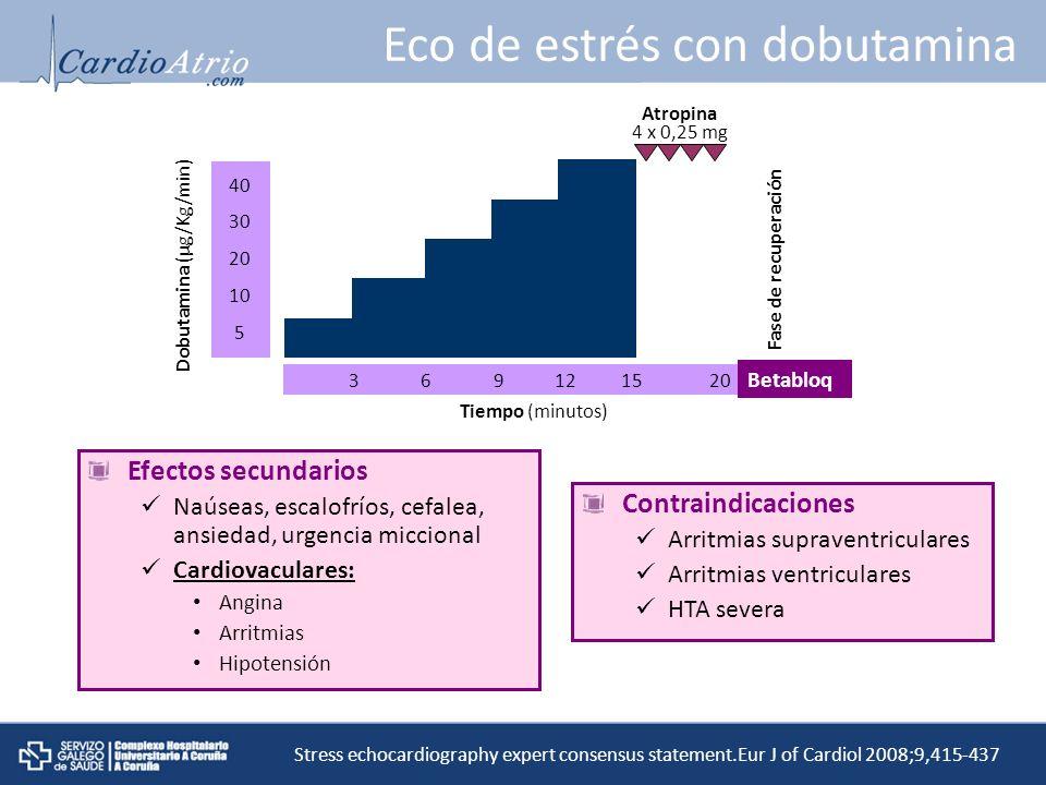 Valor pronóstico del eco farmacológico Schuijf et al; Eur J Nucl Med Mol Imaging 2006; 33:93–104 Marwick TH et al; J Am Coll Cardiol 2001;37(3):754-60