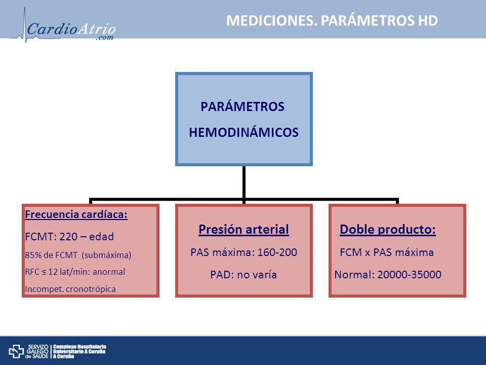 PARÁMETROS HEMODINÁMICOS Frecuencia cardíaca: FCMT: 220 – edad 85% de FCMT (submáxima) RFC 12 lat/min: anormal Incompet. cronotrópica Presión arterial