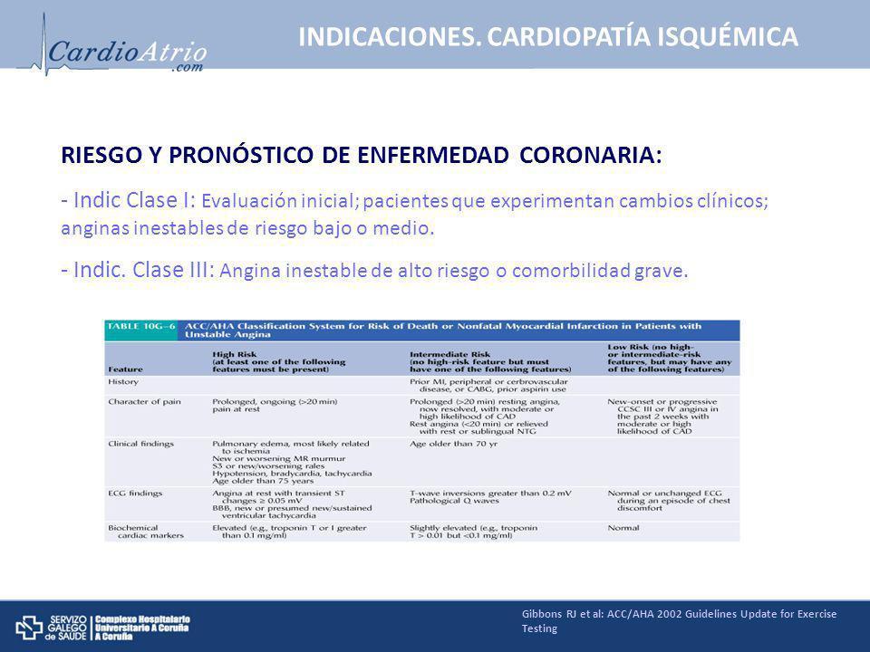 RIESGO Y PRONÓSTICO DE ENFERMEDAD CORONARIA: - Indic Clase I: Evaluación inicial; pacientes que experimentan cambios clínicos; anginas inestables de r
