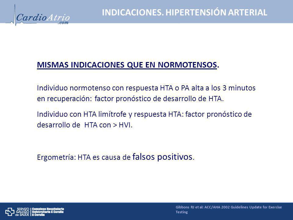 MISMAS INDICACIONES QUE EN NORMOTENSOS. Individuo normotenso con respuesta HTA o PA alta a los 3 minutos en recuperación: factor pronóstico de desarro