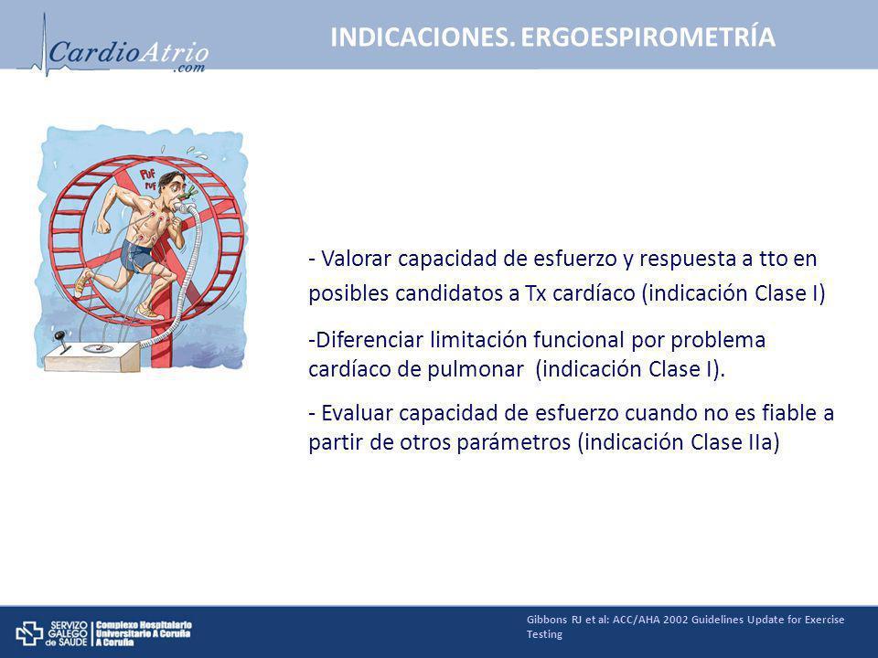 - Valorar capacidad de esfuerzo y respuesta a tto en posibles candidatos a Tx cardíaco (indicación Clase I) -Diferenciar limitación funcional por prob