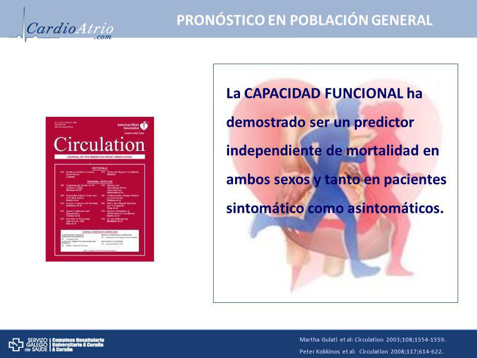 Martha Gulati et al: Circulation 2003;108;1554-1559. Peter Kokkinos et al: Circulation 2008;117;614-622. La CAPACIDAD FUNCIONAL ha demostrado ser un p