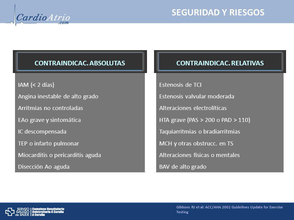 Estenosis de TCI Estenosis valvular moderada Alteraciones electrolíticas HTA grave (PAS > 200 o PAD > 110) Taquiarritmias o bradiarritmias MCH y otras