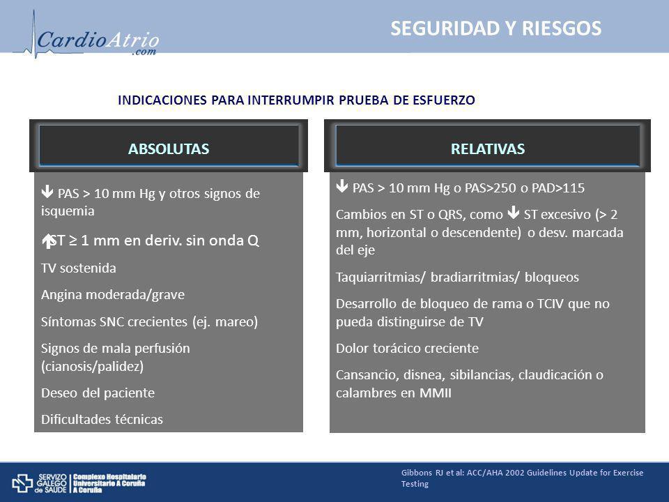 INDICACIONES PARA INTERRUMPIR PRUEBA DE ESFUERZO PAS > 10 mm Hg y otros signos de isquemia ST 1 mm en deriv. sin onda Q TV sostenida Angina moderada/g