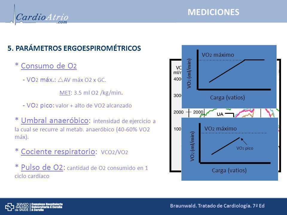 * Consumo de O 2 - VO 2 máx.: AV máx O2 x GC. MET: 3.5 ml O2 /kg/min. - VO 2 pico: valor + alto de VO2 alcanzado * Umbral anaeróbico: intensidad de ej