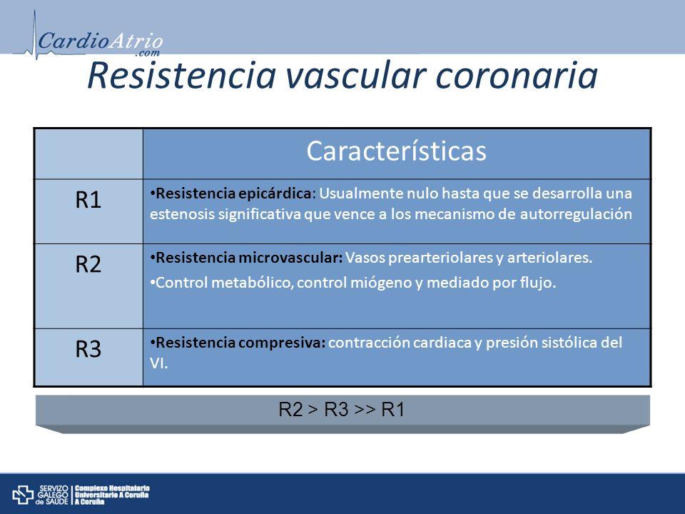 Resistencia vascular coronaria Características R1 Resistencia epicárdica: Usualmente nulo hasta que se desarrolla una estenosis significativa que vence a los mecanismo de autorregulación R2 Resistencia microvascular: Vasos prearteriolares y arteriolares.