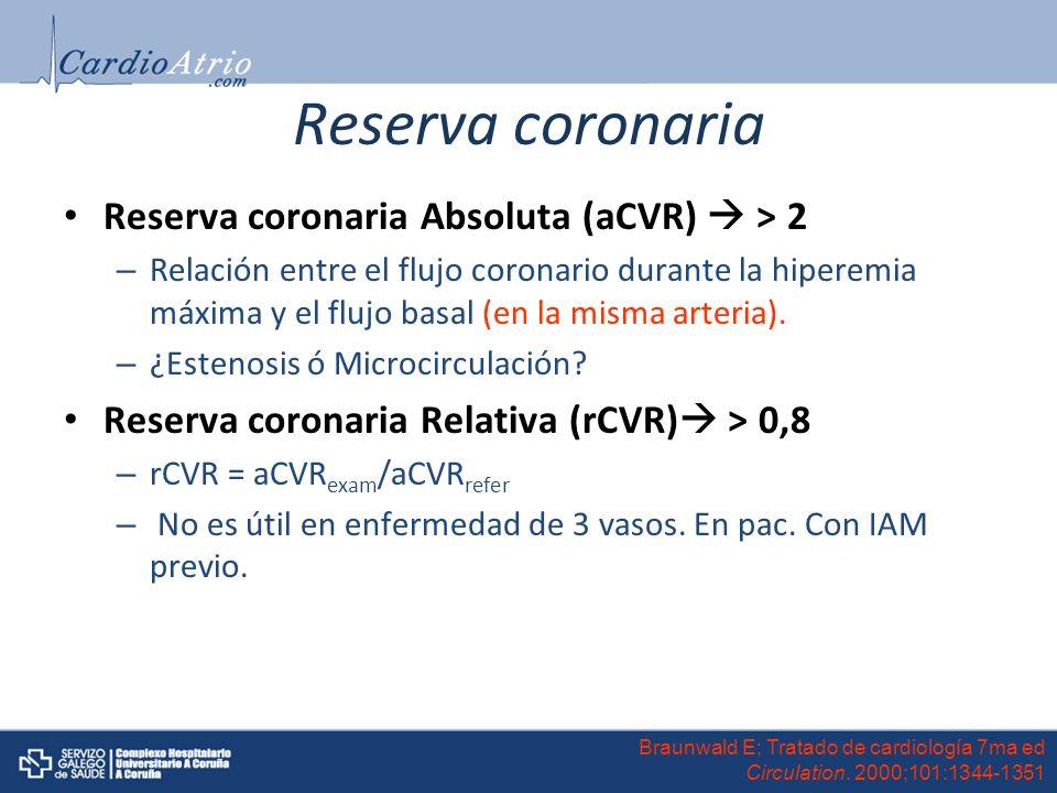 Reserva coronaria Reserva coronaria Absoluta (aCVR) > 2 – Relación entre el flujo coronario durante la hiperemia máxima y el flujo basal (en la misma arteria).