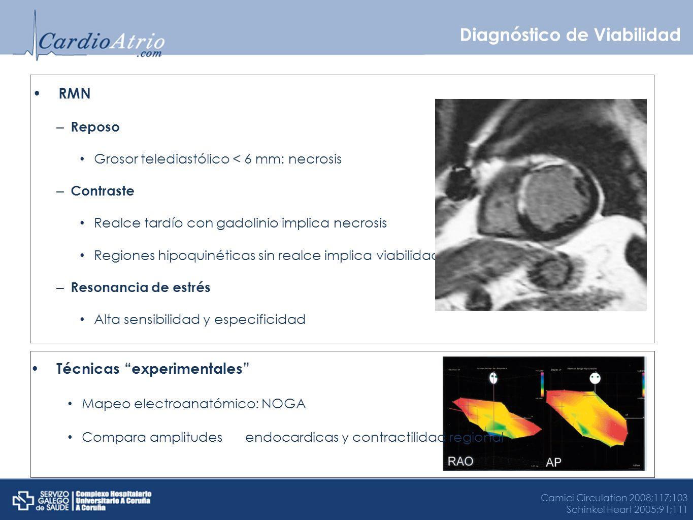 Diagnóstico de Viabilidad RMN – Reposo Grosor telediastólico < 6 mm: necrosis – Contraste Realce tardío con gadolinio implica necrosis Regiones hipoqu