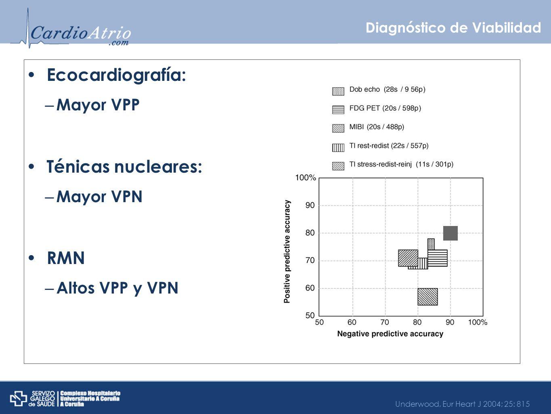 Diagnóstico de Viabilidad Ecocardiografía: – Mayor VPP Ténicas nucleares: – Mayor VPN RMN – Altos VPP y VPN Underwood, Eur Heart J 2004; 25: 815