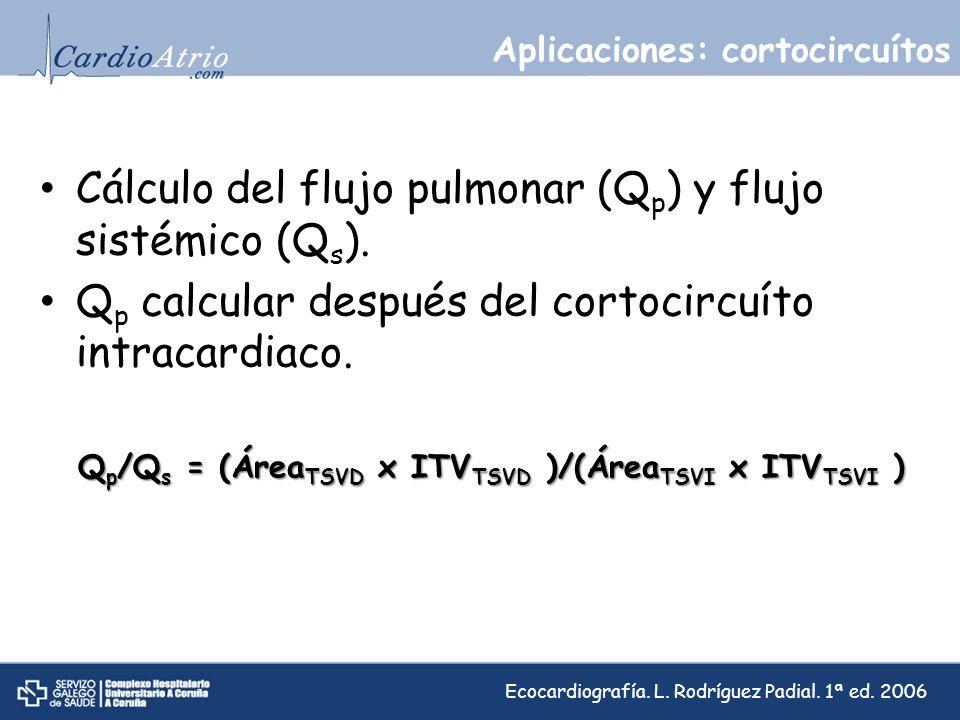 Aplicaciones: cortocircuítos Cálculo del flujo pulmonar (Q p ) y flujo sistémico (Q s ). Q p calcular después del cortocircuíto intracardiaco. Q p /Q