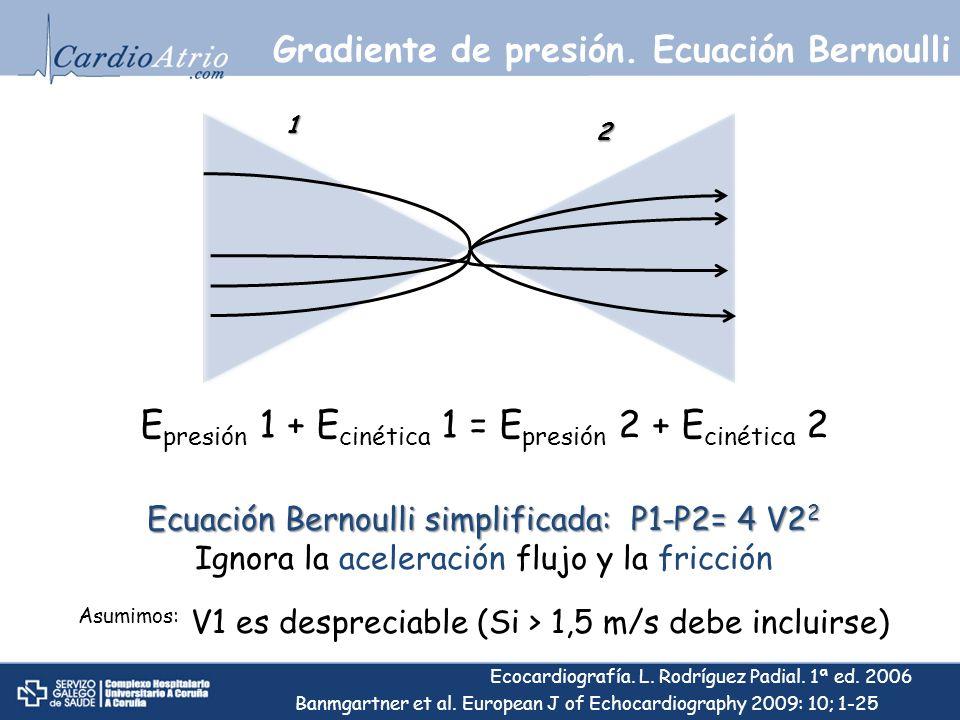 Gradiente de presión. Ecuación Bernoulli E presión 1 + E cinética 1 = E presión 2 + E cinética 2 1 2 Ecuación Bernoulli simplificada: P1-P2= 4 V2 2 Ig