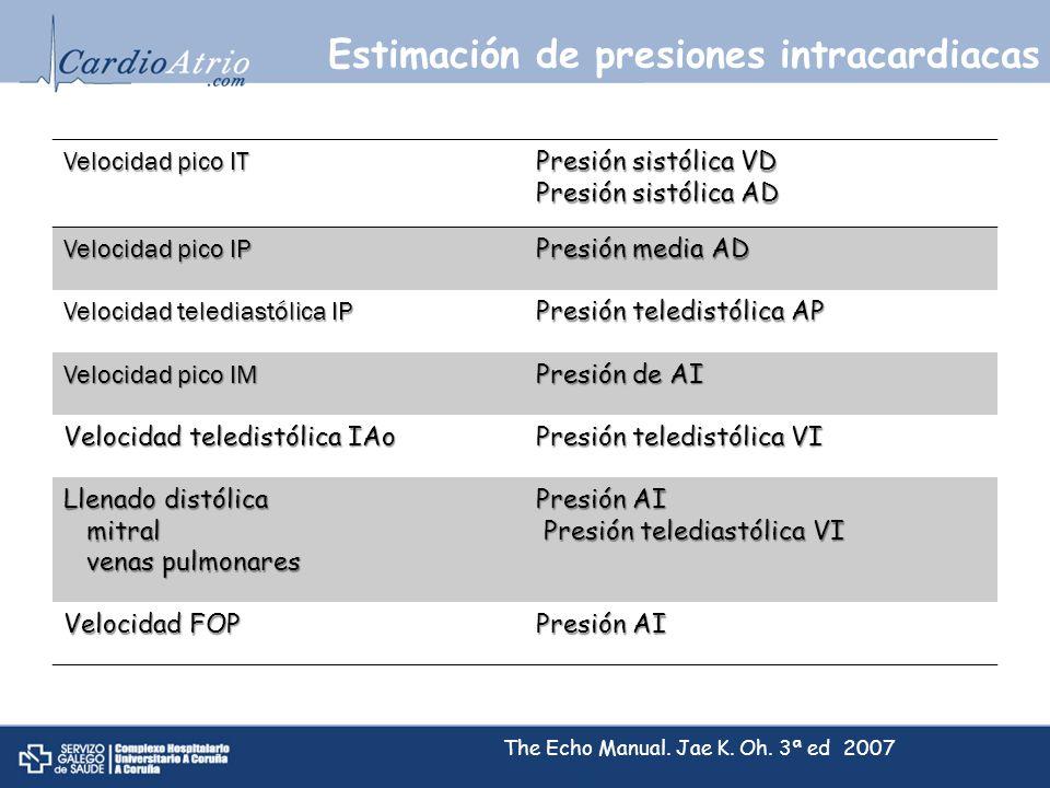 Estimación de presiones intracardiacas Velocidad pico IT Presión sistólica VD Presión sistólica AD Velocidad pico IP Presión media AD Velocidad teledi
