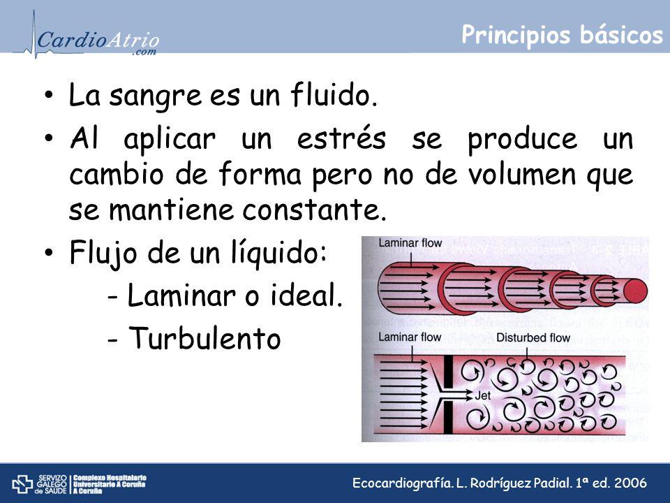 Principios básicos La sangre es un fluido. Al aplicar un estrés se produce un cambio de forma pero no de volumen que se mantiene constante. Flujo de u