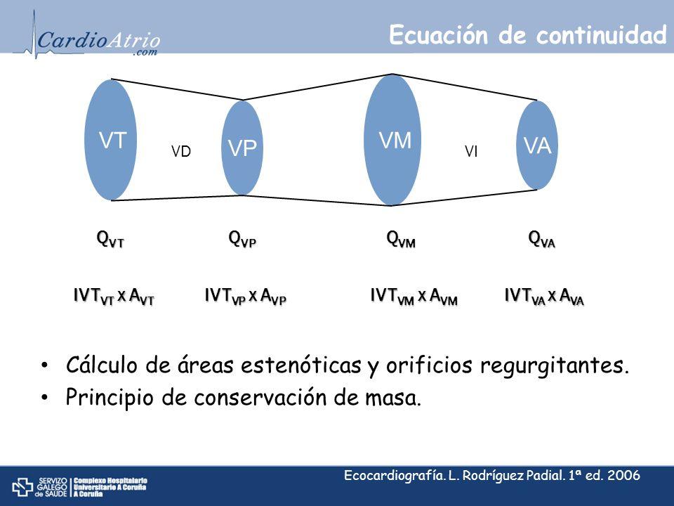 Ecuación de continuidad Cálculo de áreas estenóticas y orificios regurgitantes. Principio de conservación de masa. VT VP VM VA VDVI Q VT Q VP Q VM Q V
