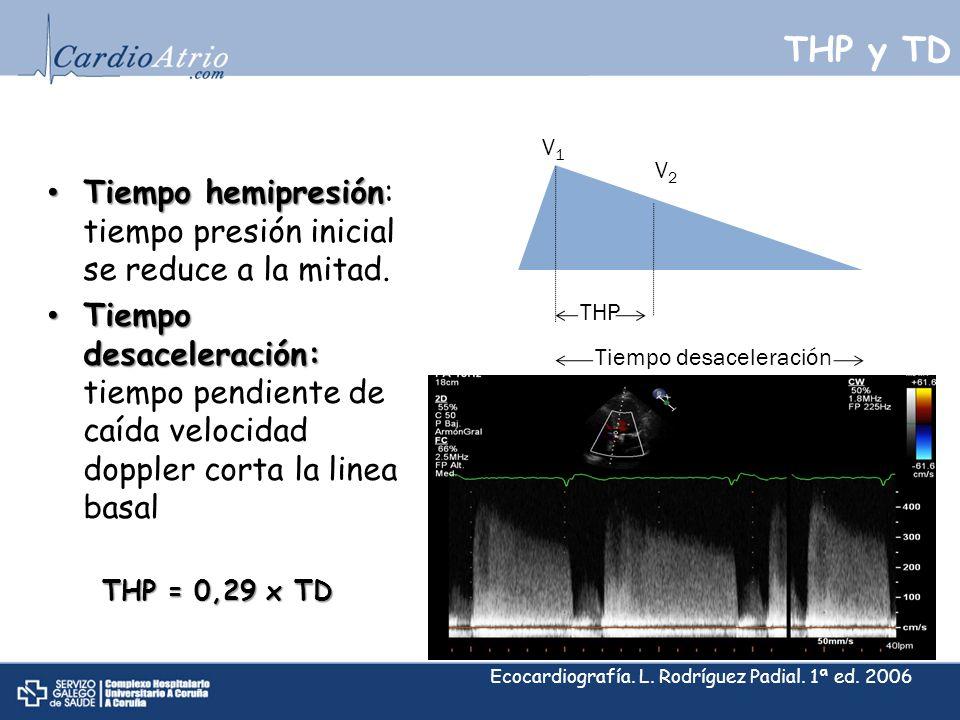 THP y TD Tiempo hemipresión Tiempo hemipresión: tiempo presión inicial se reduce a la mitad. Tiempo desaceleración: Tiempo desaceleración: tiempo pend