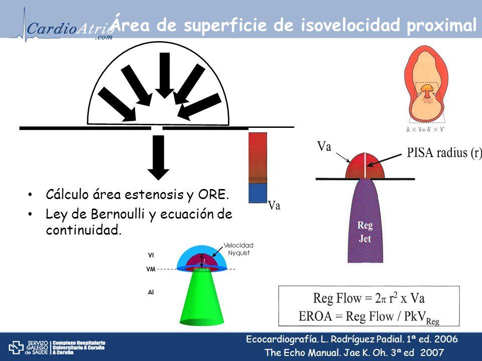Área de superficie de isovelocidad proximal Cálculo área estenosis y ORE. Ley de Bernoulli y ecuación de continuidad. Ecocardiografía. L. Rodríguez Pa