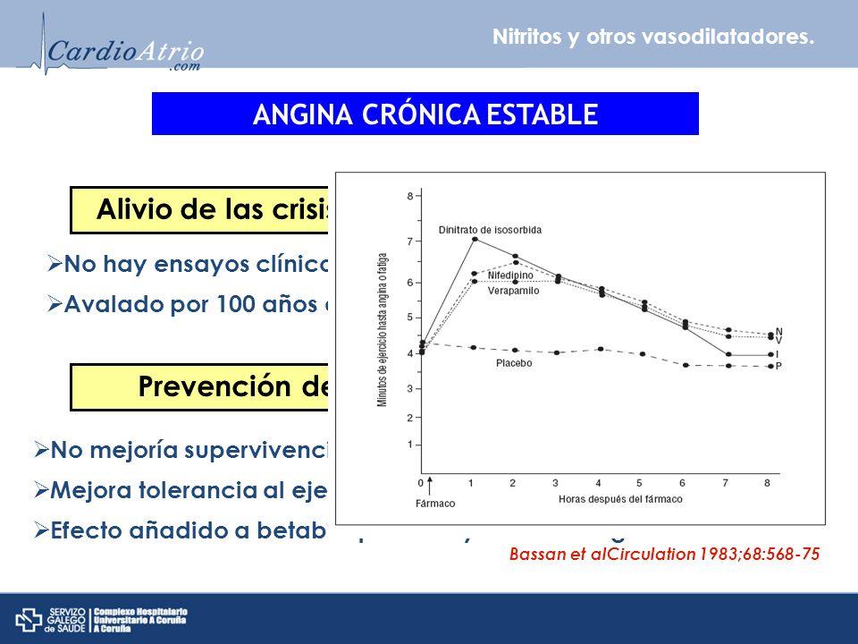 Nitritos y otros vasodilatadores. ANGINA CRÓNICA ESTABLE Alivio de las crisis anginosas Prevención de angina No hay ensayos clínicos Avalado por 100 a