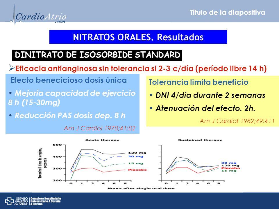 Titulo de la diapositiva NITRATOS ORALES. Resultados DINITRATO DE ISOSORBIDE STANDARD Eficacia antianginosa sin tolerancia si 2-3 c/día (período libre