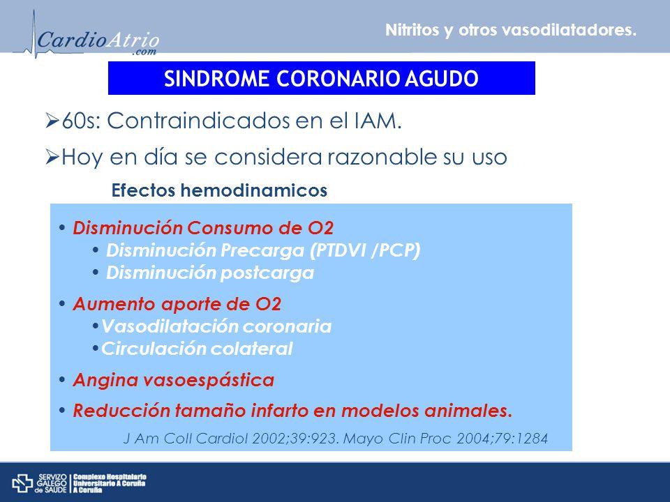 Nitritos y otros vasodilatadores. SINDROME CORONARIO AGUDO 60s: Contraindicados en el IAM. Hoy en día se considera razonable su uso Efectos hemodinami