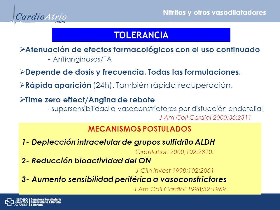 Nitritos y otros vasodilatadores TOLERANCIA Atenuación de efectos farmacológicos con el uso continuado - Antianginosos/TA Depende de dosis y frecuenci