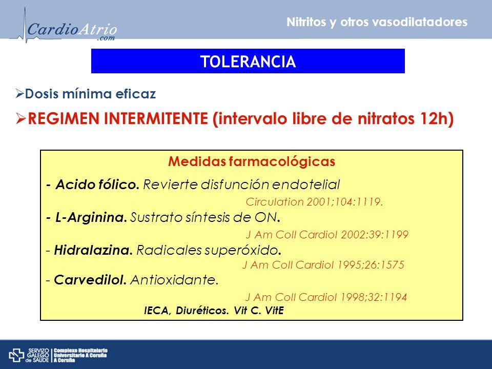 Nitritos y otros vasodilatadores TOLERANCIA Dosis mínima eficaz REGIMEN INTERMITENTE (intervalo libre de nitratos 12h) Medidas farmacológicas - Acido