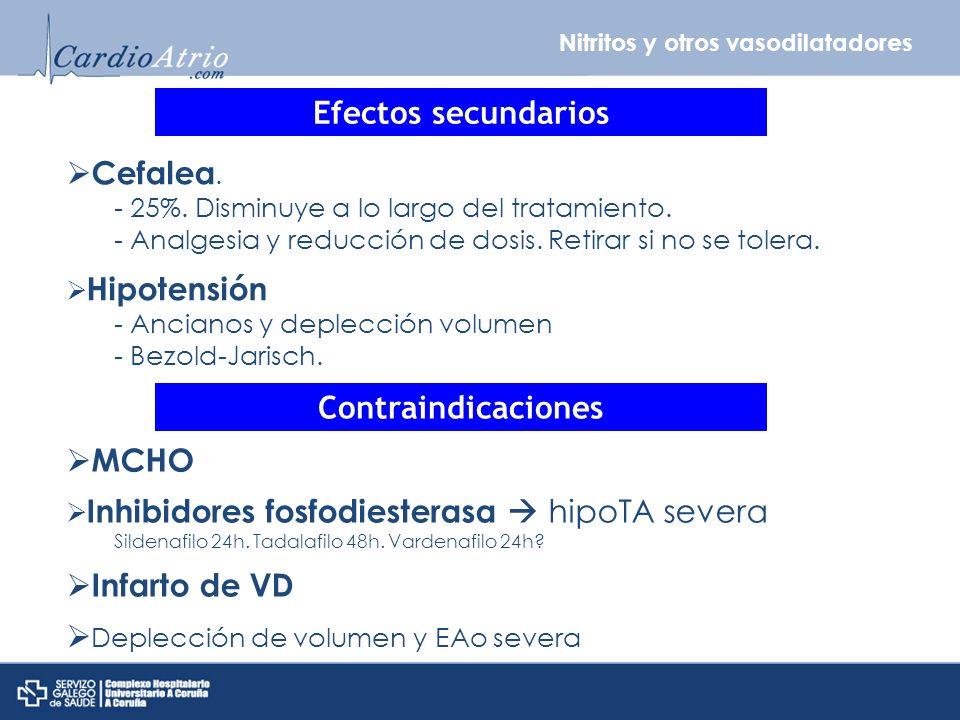 Nitritos y otros vasodilatadores Efectos secundarios Contraindicaciones Cefalea. - 25%. Disminuye a lo largo del tratamiento. - Analgesia y reducción