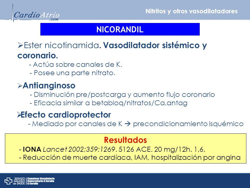 Nitritos y otros vasodilatadores NICORANDIL Ester nicotinamida. Vasodilatador sistémico y coronario. - Actúa sobre canales de K. - Posee una parte nit